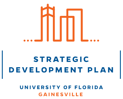 strategic-development_2