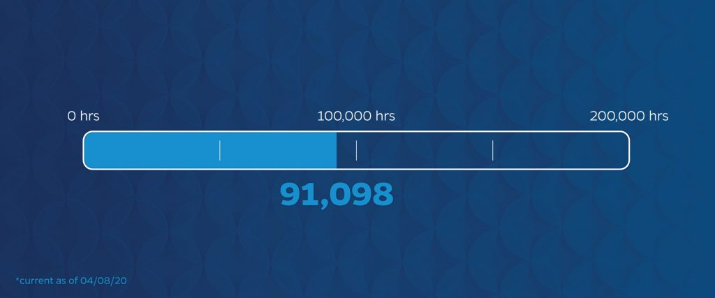 91,098 of 200,000 hrs goal - as of April 8, 2020
