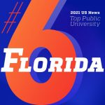 UF Ranked No. 6 in U.S. News & World Report