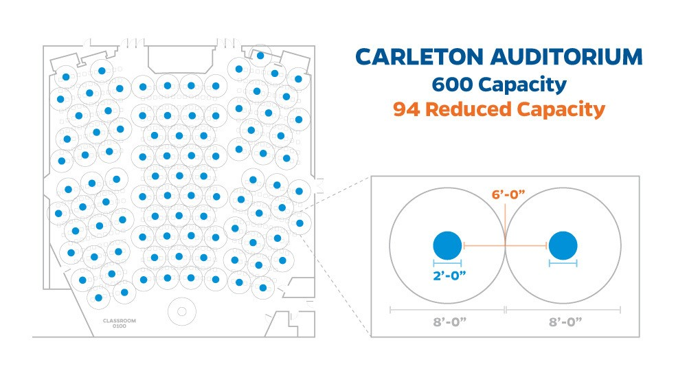 Carleton Auditorium capacity reduced from 600 to 94